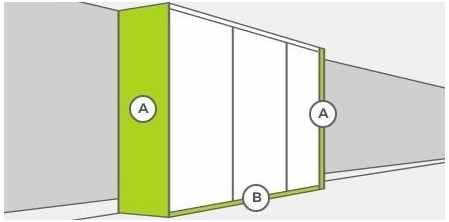 Sliding wardrobe doors with end panels and a bottom liner